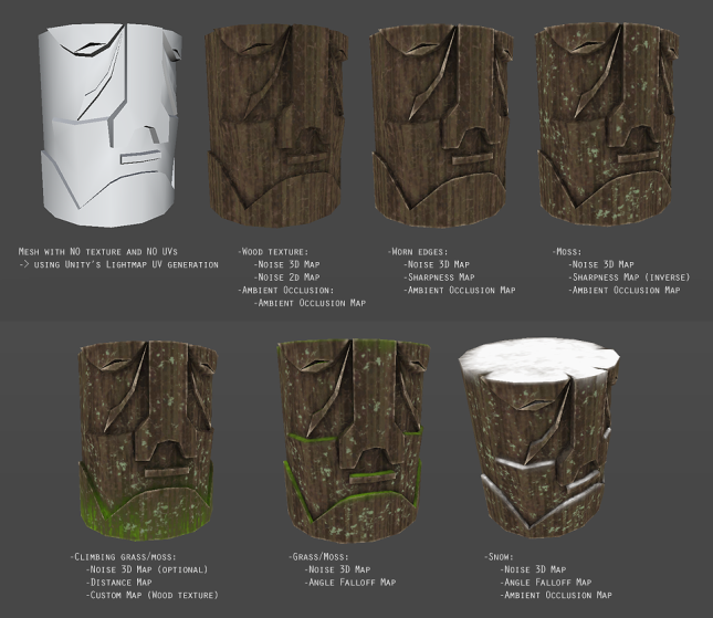 tikis with different maps